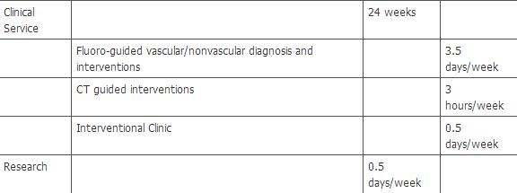 Vascular & Interventional Radiology Fellowship | Department